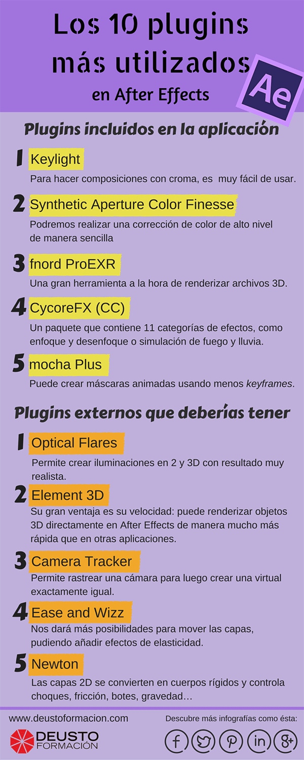 10 plugins de after effects infografía