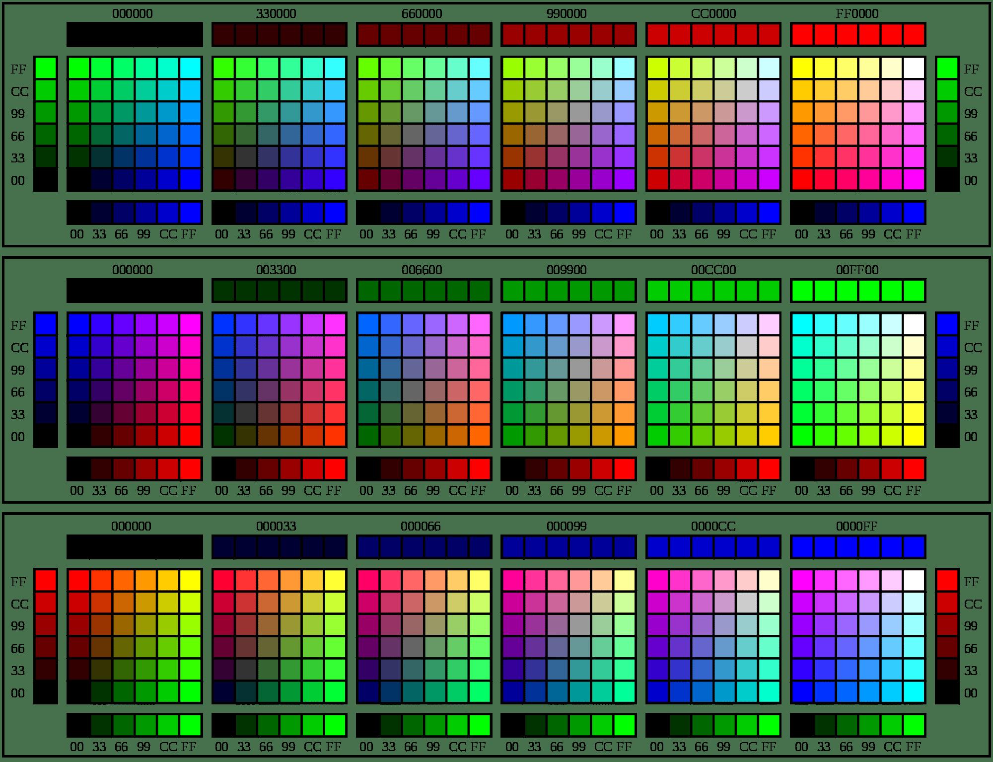 Descubriendo los códigos de colores en HTML | Deusto Formación