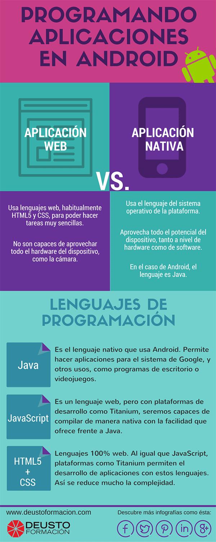 infographie de la programmation d'applications android