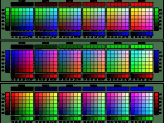 Descubriendo los códigos de colores en HTML