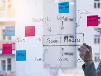 Plan de contenidos para social media